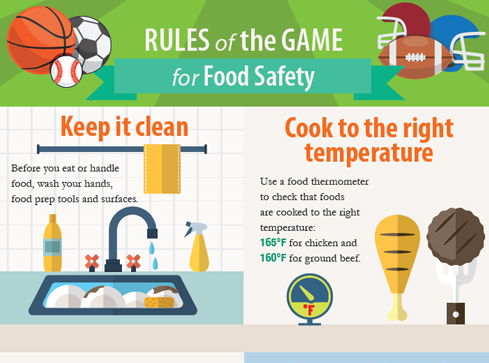 Cropped image of Infographic: Rules of the Game for Food Safety
