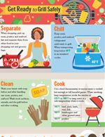 Thumbnail of infographic Get Ready for Grill Safety