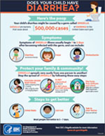 thumbnail of infographic - Does your child have Diarrhea?