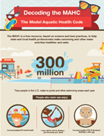 thumbnail image linking to - Decoding the MAHC: The Model Aquatic Health Code