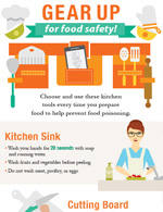 thumbnail of a food safety pdf that says 'Gear up for food safety'