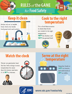 thumbnail image of infographic: Rules of the Game for Food Safety