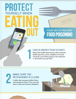 Thumbnail image of pdf: Protect yourself when eating out