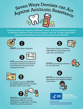 Small image of infographic: Seven ways dentists can act against antibiotic resistance