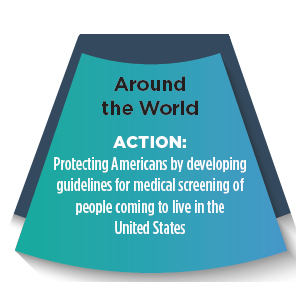 Section of a wheel with words - Around the World ACTION: Protecting Americans by developing guidelines for medical screening of people coming to live in the United States.