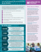 CDC's HIV, Viral Hepatitis, STD, and TB Laboratories At-A-Glance infographic