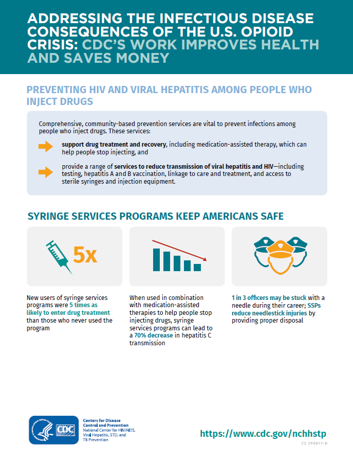 Addressing the infectious disease consequences of the U.S. opioid crisis. CDC's work improves health and saves money. Infographic continued