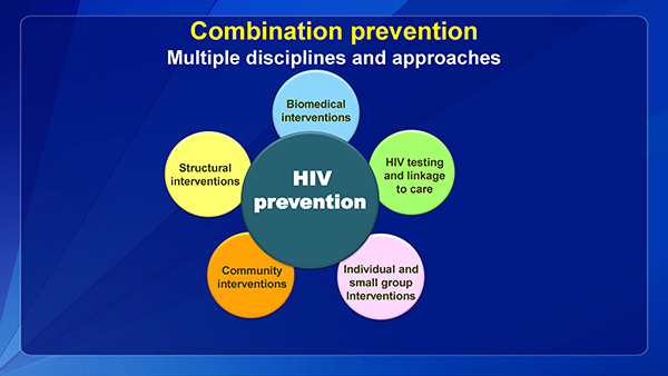 Combination prevention for HIV includes multiple disciplines and  approaches.  Interventions can be  structural, community, individual and group, HIV testing and linkage to care and biomedical.