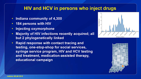 HIV and HCV in persons who inject drugs
