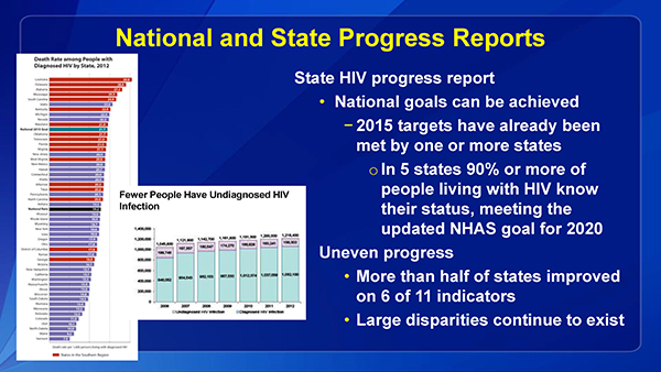 National and State Progress Reports