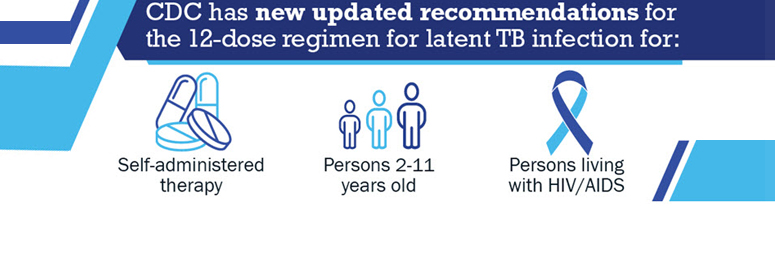 CDC has new updated Recommendations for the 12-dose regimen for latent TB infection