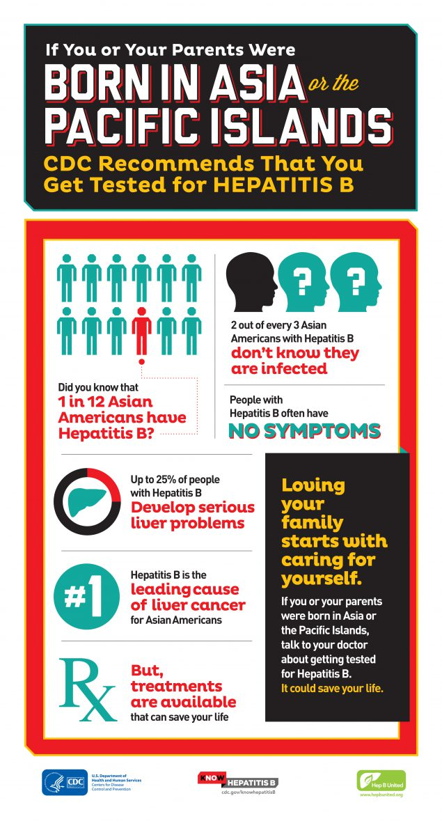 If you or your parents were born or the Pacific Islands, CDC recommends that you get tested for hepatitis B. Did you know that 1 in 12 Asian Americans have hepatitis B? 2 out of every 3 Asian Americans with hepatitis B don't know they are infected. People with hepatitis B often have no symptoms. Up to 25% of people with hepatitis B develop serious liver problems. Hepatitis B is the leading cause of liver cancer for Asian Americans. But, treatments are available that can save your life. Loving your family starts with caring for yourself. If you or your parents were born in Asia or the Pacific Islands, talk to your doctor about getting tested for hepatitis B. It could save your life.
