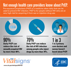 Thumbnail of Vital Signs PrEP Graphic showing statics for clinicians about use of PrEP to prevent HIV