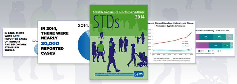 Graphics and charts from 2014 STD Surveillance Report