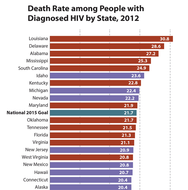 Thumbnail of U.S. map showing death rate among people with diagnosed HIV by state, 2012.