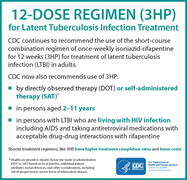 12 Dose Regimen (3HP) for Latent TB Infection Treatment