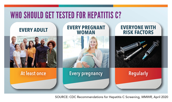 Who should get tested for hepatitis C? CDC's new hepatitis C screening recommendations call for: One-time screening for all adults 18 years and older; Screening of all pregnant women during every pregnancy; Testing for all persons with risk factors, with testing continued for those with ongoing risk