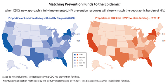 The map of the left is a map of the United States showing the proportion of Americans living with an HIV diagnosis in 2008 by state. The map on the right is a map of the United States that shows proportion of prevention funding by state for FY2014.
