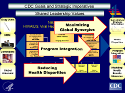 CDC Goals and Strategic Imperatives Shared Leadership Values Maximizing Global Synergies, Program Integration, Reducing Health Disparities Drug Users, MSM, Corrections, Global Antenatal, Surveillance Strategic Information, Health Disparities, Program Integration, Modeling/Health Results Measures