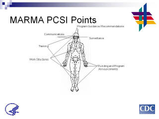MARMA PCSI Points: Program Guidance/Recommendations, Communications, Training, Surveillance, Work Structures, Fudnign and Program Announcements