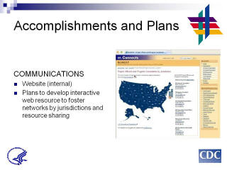 Accomplishments and Plans: COMMUNICATIONS. Website (internal). Plans to develop interactive web resource to foster networks by jurisdictions and resource sharing Screenshot: Project Officers and Program Consultants by Jurisdiction Website (PCSI Map)