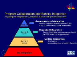 Program Collaboration and Service Integration A typology for integrated HIV, Hepatitis, STD and TB preventive services    Comprehensive integration  Service integration across systems of care (CDC or other) based on risk assessment    Expanded Integration  Service integration across programs funded by CDC based on risk assessment    Limited integration  HIV testing  Some integration of health information    No Integration