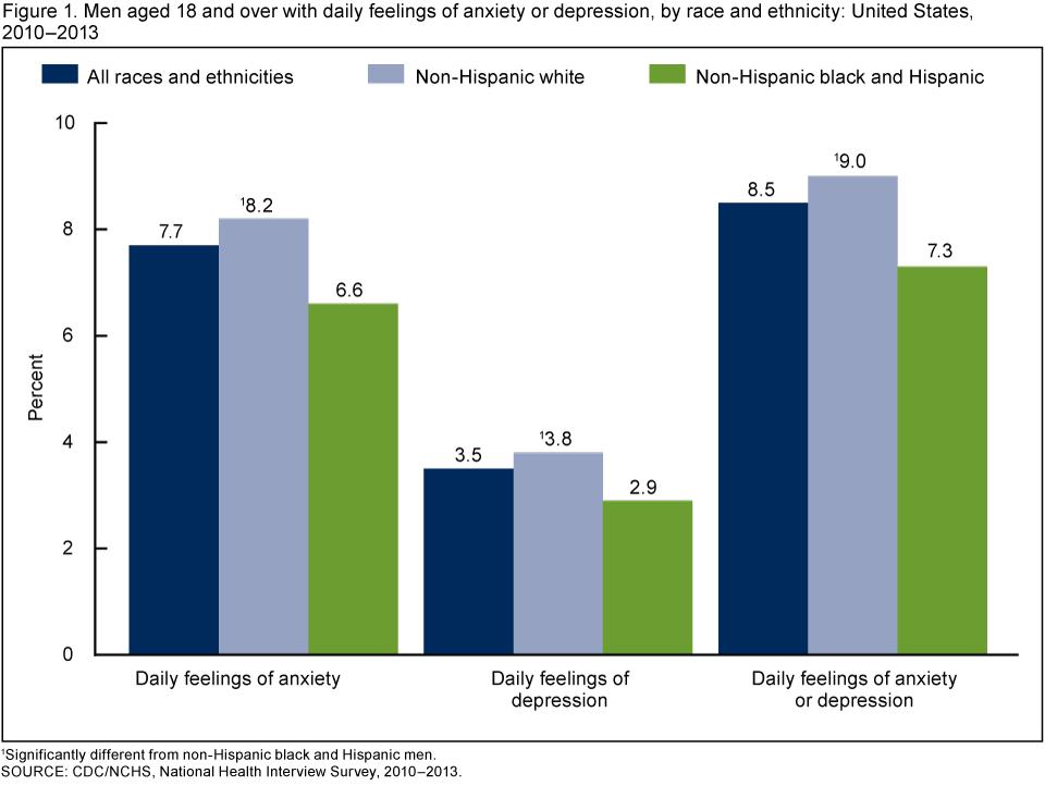 Home Health Utilization Data