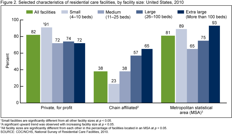 Products - Data Briefs - Number 78 - December 2011