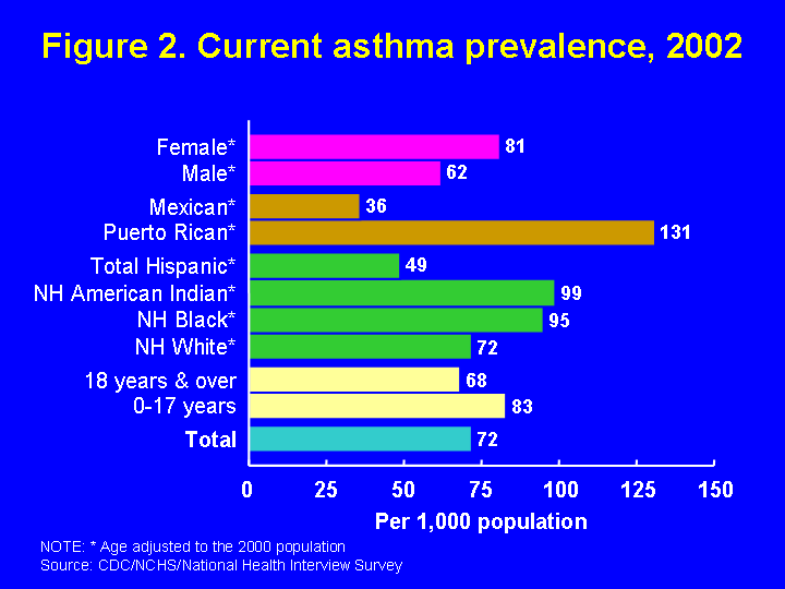 external image asthma2.PNG