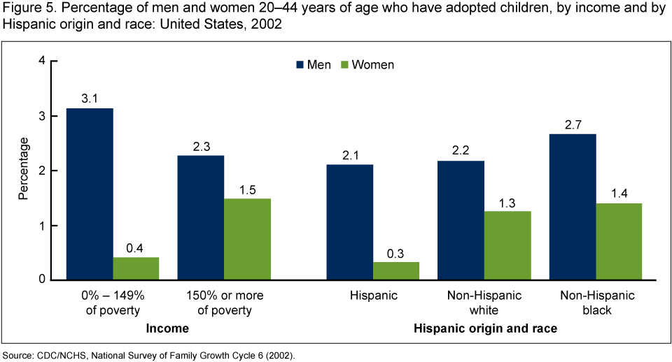 hispanic single men in joes Idalia-joes co demographics data with population from census shown with charts, graphs and text includes hispanic single men in each area idalia-joes.