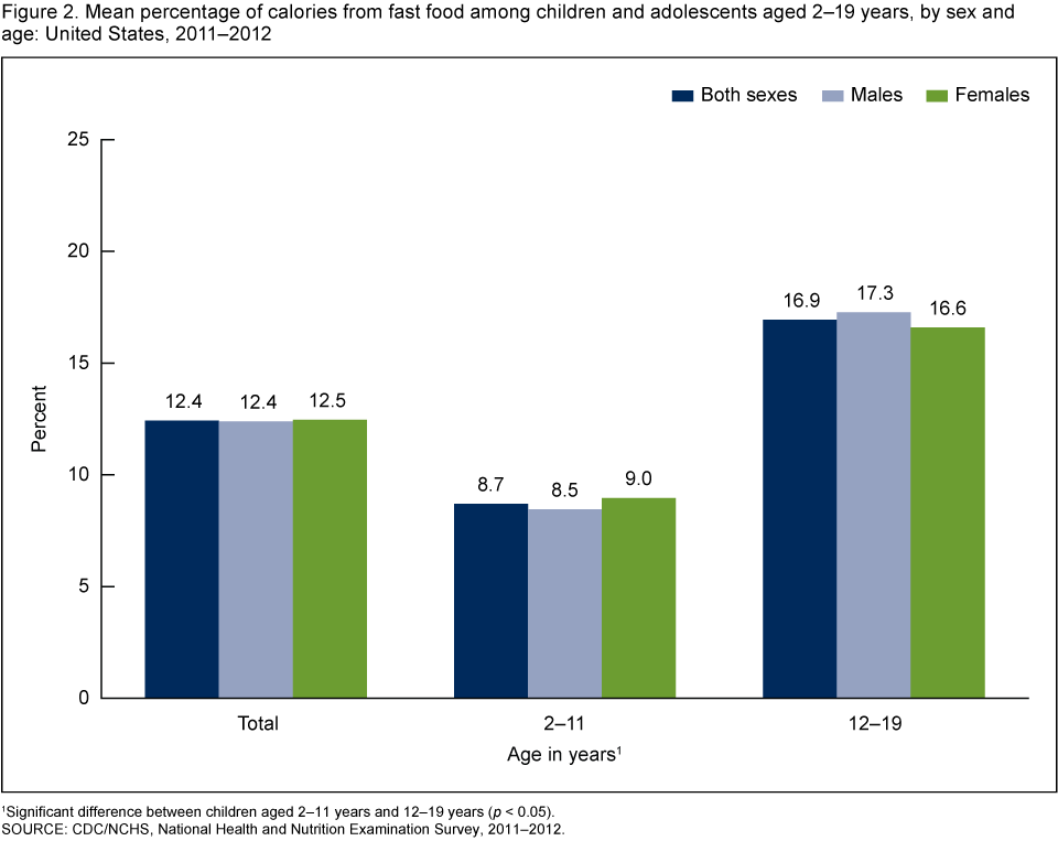 Average age difference in dating laws 8