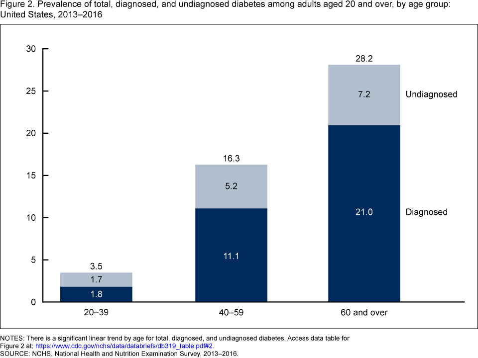 Figure 2 shows percentage contribution of beverage types to total beverage consumption among youth aged two to nineteen years, by sex in the United States from 2013 through 2016.