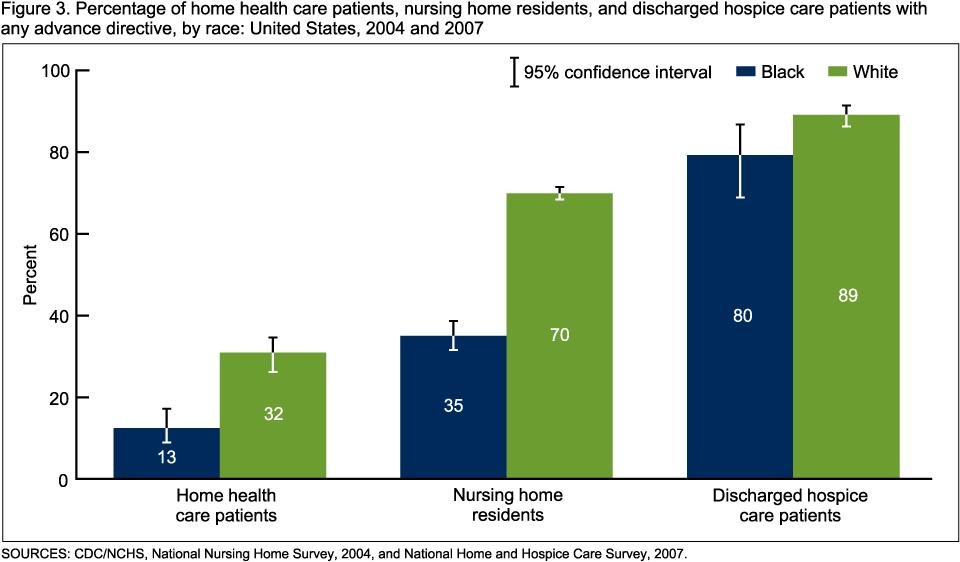 Nursing Resources: Home
