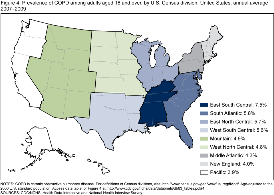 Products Data Briefs Number June - Us census regions and divisions map
