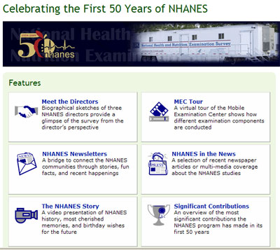 screenshot of NHANES 50th Anniversary page showing Meet the Directors, MEC Tour, NHANES Newsletter, NHANES in the News, The NHANES Story, and Significant Contributions buttons