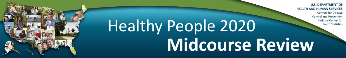 Healthy People 2020 Midcourse Review