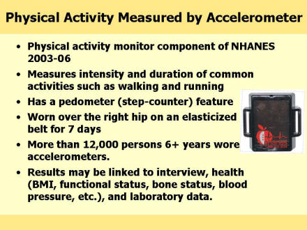 Picture of slide 11 as described above, which includes a picture of an accelerometer with the NHANES logo.