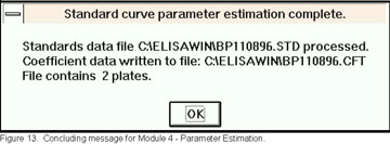 Figure 13. Concluding message for Module 4 - Parameter Estimation.