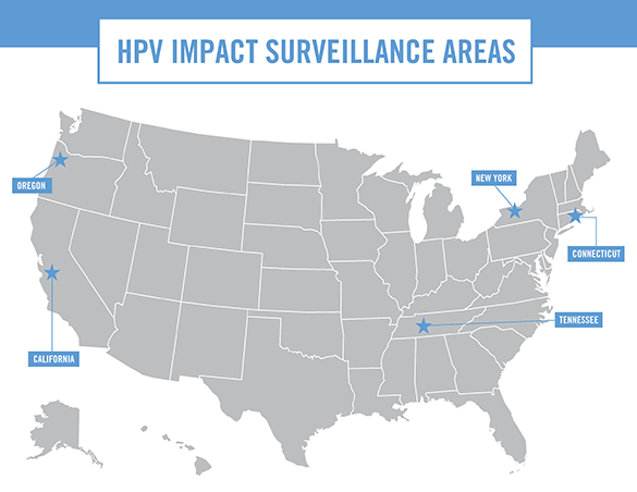 HPV-IMPACT Surveillance Areas within the Untied States