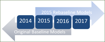 Illustrates the years of data that can be analyzed according to the original and 2015 baseline models.