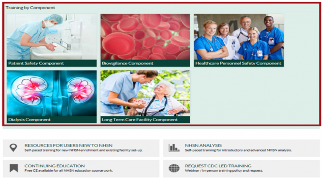 NHSN Training webpage with emphasis placed on each NHSN component.