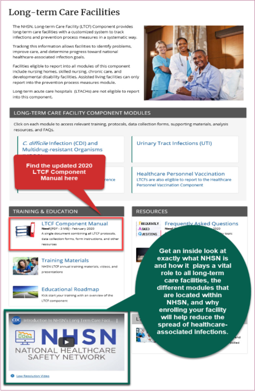 NHSN LTCF homepage highlighting LTCF component manual and the NHSN introduction video