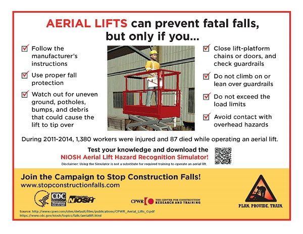 aerial lifts infographic