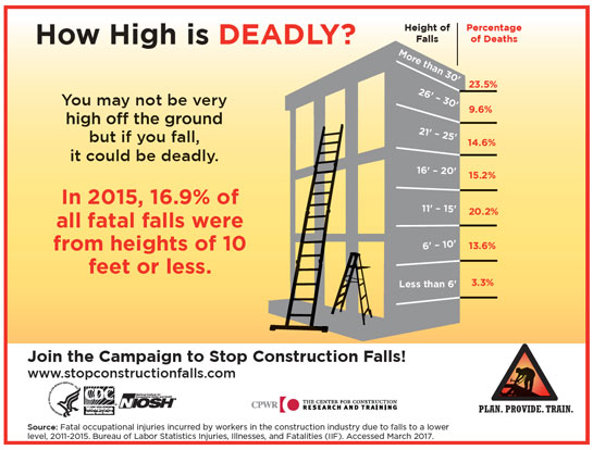Infographic - How High is DEADLEY?