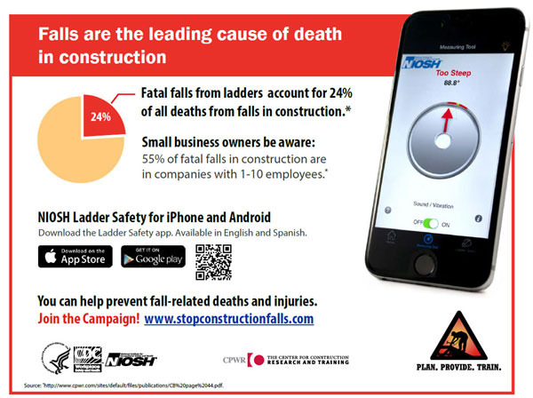 Infographic - Falls are the leading cause of death in construction