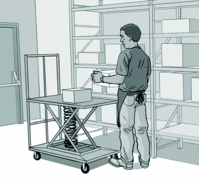 Cdc Flat Cart To Storage Rack Ergonomics Solutions For