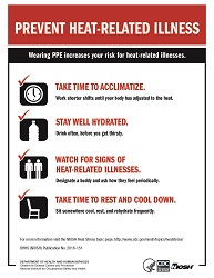 Heat Related Illness Poster