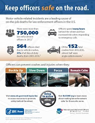 Keep Officers Safe On The Road Infographic