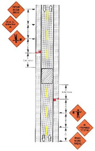 diagram of flagging guidelines for a two-lane highway