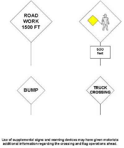 supplemental signs and warning devices recommended in the MUTCD